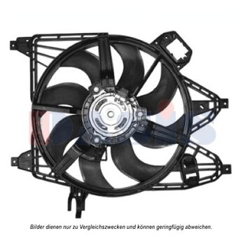 Electric Motor, radiator fan -- AKS DASIS, RENAULT, KANGOO Express...