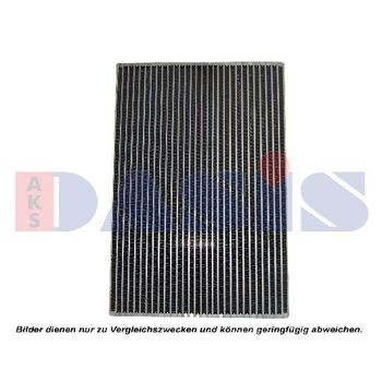 Core, radiator -- AKS DASIS, Radiator core all kind, Aluminium...